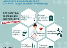 В Україні почала діяти медична реформа і на весні розпочнеться приписна кампанія