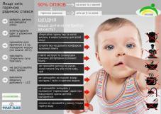 В Сокальській лікарні майбутніх батьків навчали, як вберегти дитину від опіків